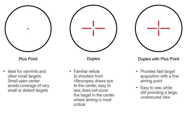 Select from three different reticles: Offers three different reticles to choose from.